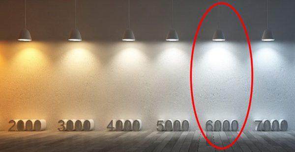 LED armaturen LAMPINNO – monteren en klaar